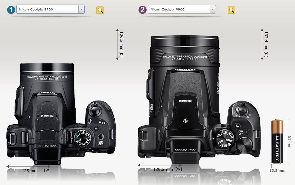 B700とP900の違い レンズの大きさ